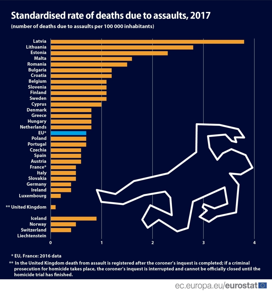 Assault-related-deaths-national-952x1024